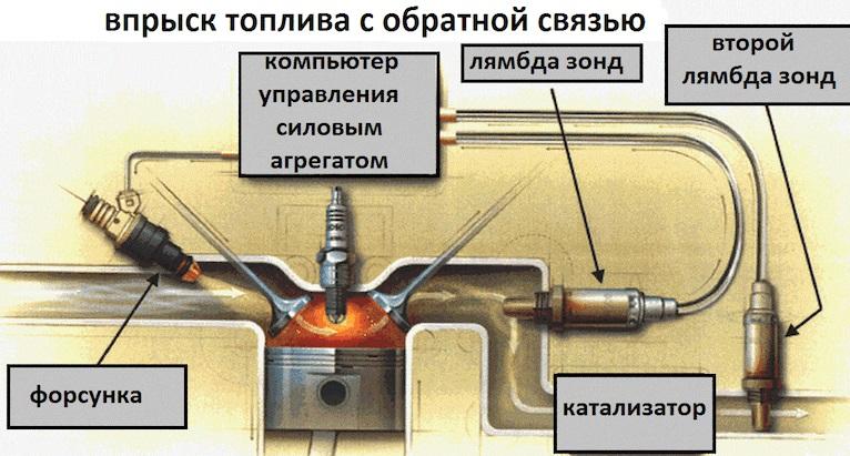 Схема с 2-мя кислородными датчиками