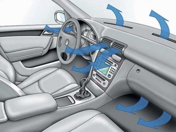 Запотевшие стекла автомобиля изнутри. Как бороться?